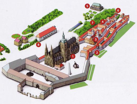 Die Prager Burg