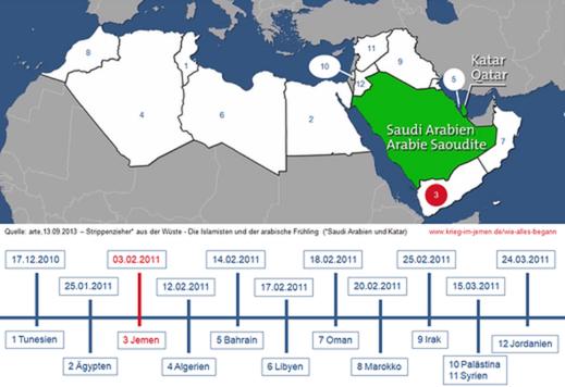 Stop the WAR in Yemen - Der Arabische Frühling - Zeitleiste