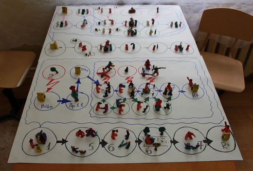 3D-макет процесса принятия решения руководителем.