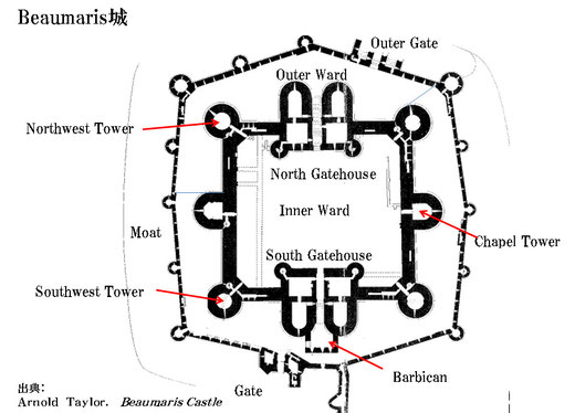 Beaumaris Castle Floor Plan