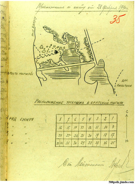 Фото листа акта с рисунком места захоронения 28.02.40 г.