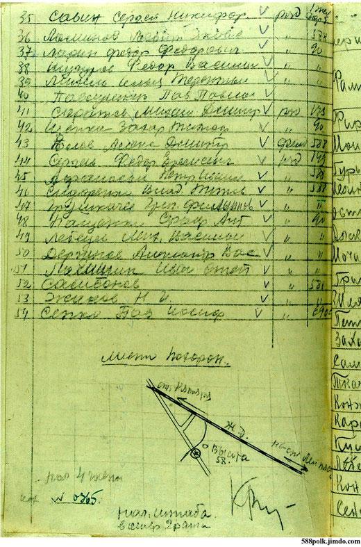 Фото листа акта со схемой в масштабе 1:50 000