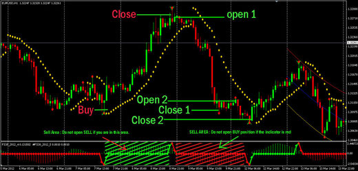 Forex Signal30 Forex Strategies Forex Resources Forex