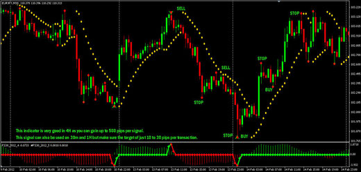 Free download forex success system (fss)