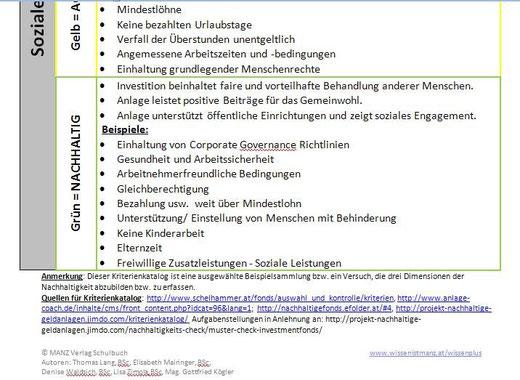 Unsere Nachhaltigkeitskriterien flossen auch ein in eine Veröffentlichung des Manz-Verlages (vgl. oben, Screenshot vom 29.10.2015)