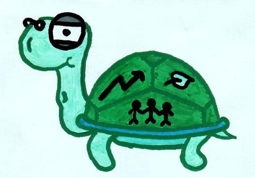 Projektlogo: Nachhaltigkeits-Schildkröte