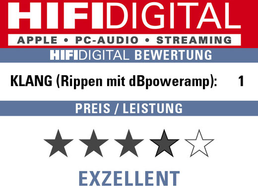 getestet in HIFIDIGITAL (März/April/Mai)