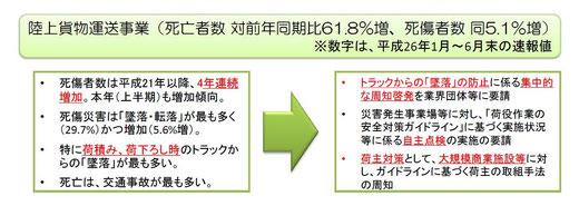 「労働災害のない職場づくりに向けた緊急対策」(厚生労働省平成26年8月5日)より
