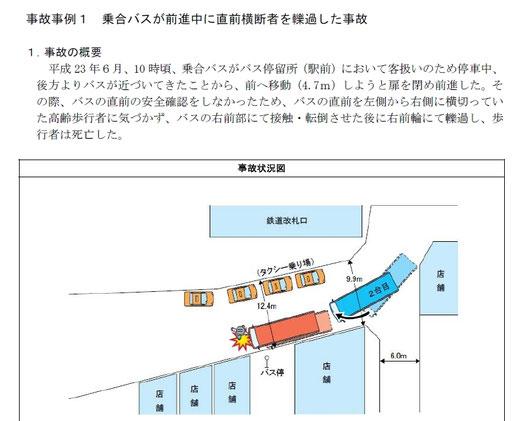 要因分析報告書に掲載された事故事例の一部