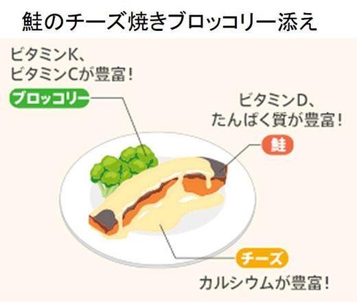 サルコペニア治療・予防のための食事 鮭