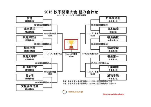 2015 高校野球 秋季関東大会