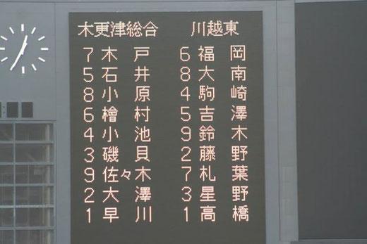 2014 秋季関東大会 準々決勝 川越東vs木更津総合