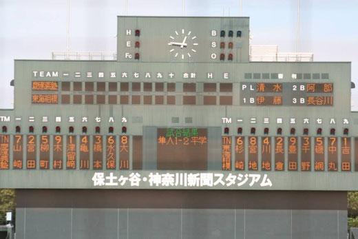 東海大相模vs慶應義塾
