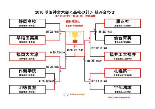 2016 明治神宮野球大会<高校の部>