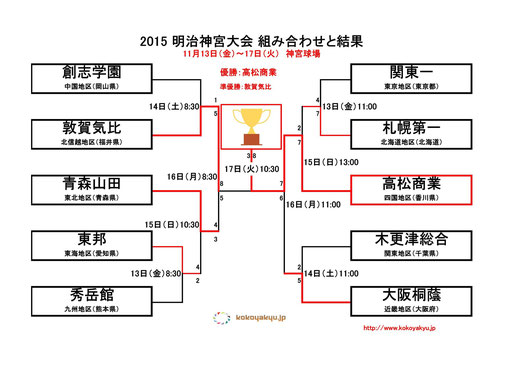 公益財団法人 日本学生野球協会