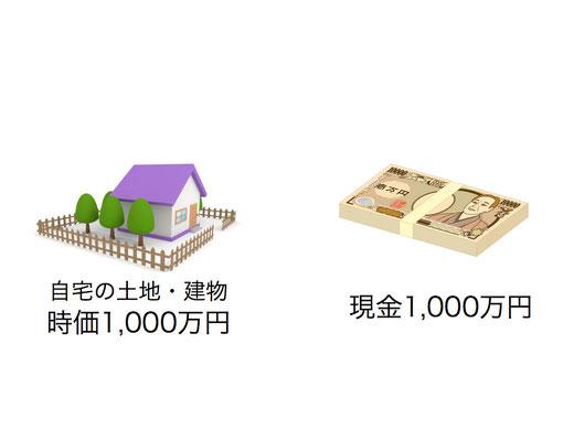不動産1000万円と現金1000万円
