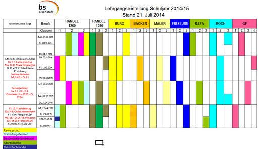 Lehrgangseinteilung 2014/15