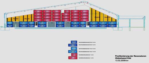 Vorschläge für die Positionierung von Resonatoren in einer Zeichnung (DWG)