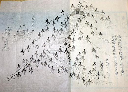 『別社大織冠神社緒記絵図面書上簿』明治七年
