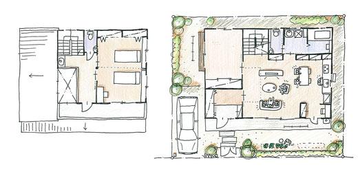 2階建てで,親族の帰省のための部屋や趣味の部屋を考慮したプラン