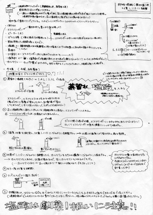 図4. 塩酸液の調整方法に関する直筆の実験ノート