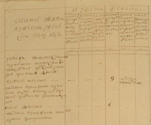 фрагмент 1782г. продолжение