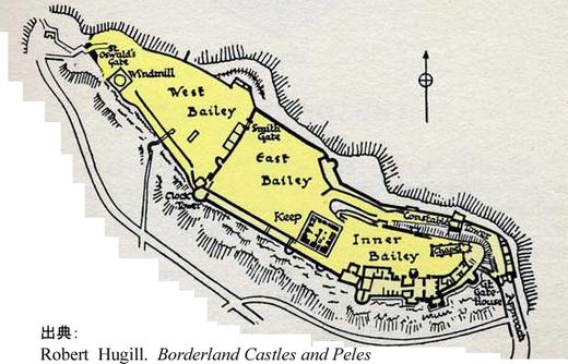 Bamburgh Castle Floor Plan