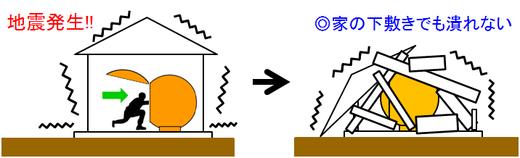 津波シェルター「ヒカリ」は、耐荷重強度「22トン」だから、地震で家が倒壊しても潰れない。