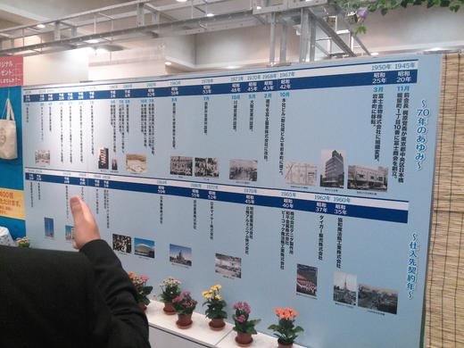 富士器業主催・防災展示会 会社70年の歴史