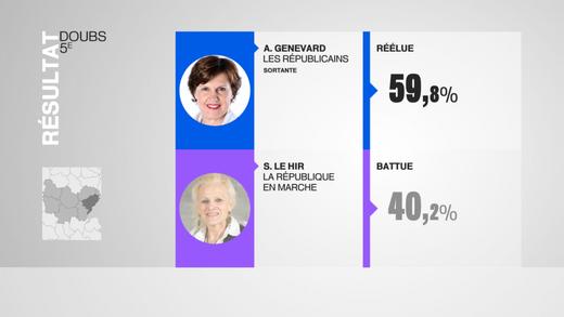 Elections législatives Montbenoit
