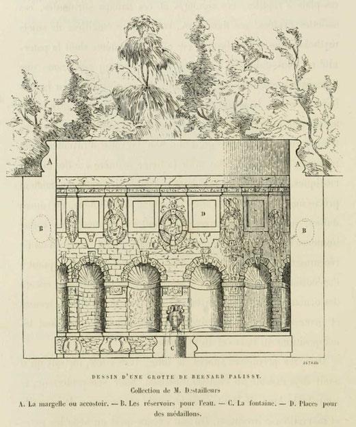 Grotte de Palissy supposée par erreur à tord destinée au jardin des Tuileries.