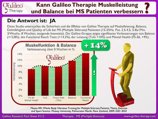 Galileo Therapie auf  Muskelleistung, Balance, Dehnfähigkeit und Lebensqualität bei Multiple Sklerose Patienten - Galileo Vibrationsplatten Therapie Training Osteopathie Praxis Duisburg Moers