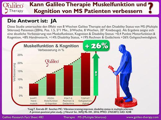 Muskelfunktion und Kognition von Multiple Sklerose (MS) Patienten - Galileo Therapie Training Osteopathie Praxis Duisburg Moers