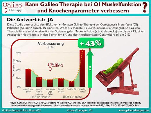 Praxis für Osteopathie und Kinderosteopathie Duisburg Moers Krefeld Düsseldorf - Galileo Vibrationsplatten Therapie bei Kindern mit Osteogenesis imperfecta (OI)