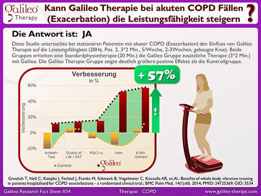 Galileo Therapie Training Osteopathie Praxis Duisburg Moers Krefeld Oberhausen Kamp-Lintfort Mühlheim an der Ruhr - COPD Patienten Leistungsfähigkeit steigern - Galileo Vibrationsplatten