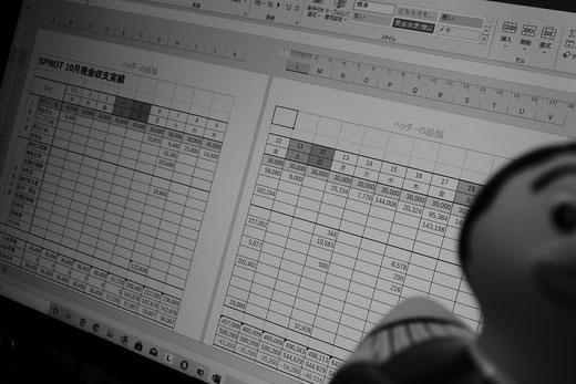 パソコン教室スタディPCネット大分高城校のエクセル上達ワンポイント|エクセルでドキュメントを1ページに印刷する