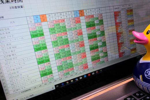 パソコン教室スタディPCネット大分高城校のエクセル上達ワンポイント|条件付き書式でデータバーを設定する