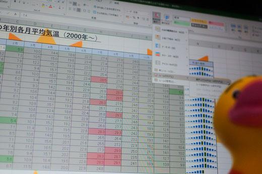パソコン教室スタディPCネット大分高城校のエクセル上達ワンポイント|エクセルで条件付き書式をクリアする