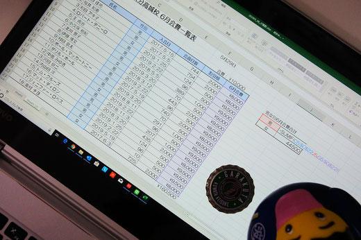 パソコン教室スタディPCネット大分高城校のエクセル上達ワンポイント|SUMIF関数を使って条件を指定した集計を行う