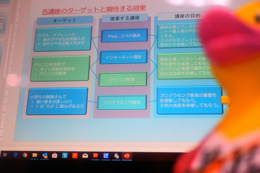 パソコン教室スタディPCネット大分高城校の人気コラム|シンプルに表現するのがポイント