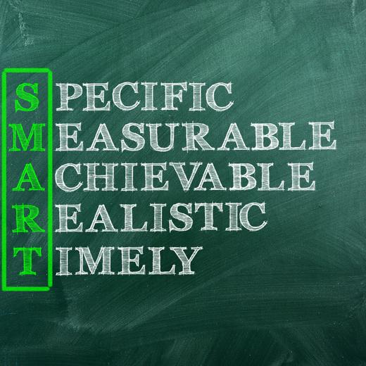SMART-Kriterien auf grüner Tafel