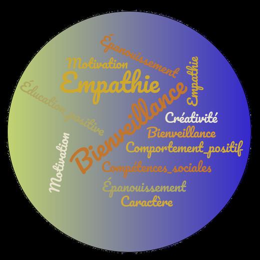 Empathie et bienveillance