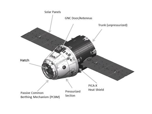 """Die Antennen befinden sich laut dieser Zeichnung an der """"Oberseite"""" von Dragon - Credits: SpaceX"""