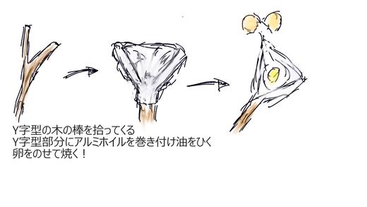 目玉焼き 作りかた イラスト