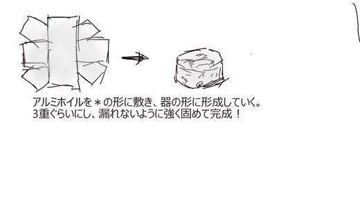 アルミホイル 器作り方 イラスト