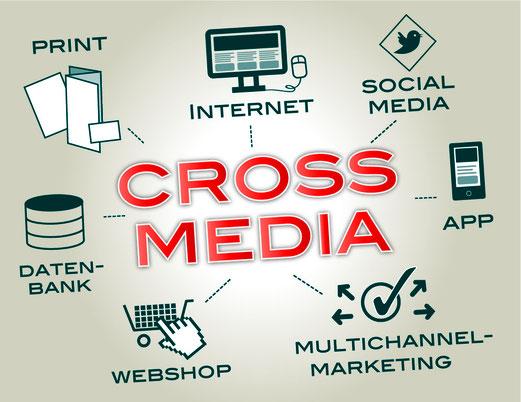 dazu werden vor allem elektronische medien als werbetrger eingesetzt wie etwa der fernseher oder das smartphone aber auch das internet allgemein - Werbetrager Beispiele