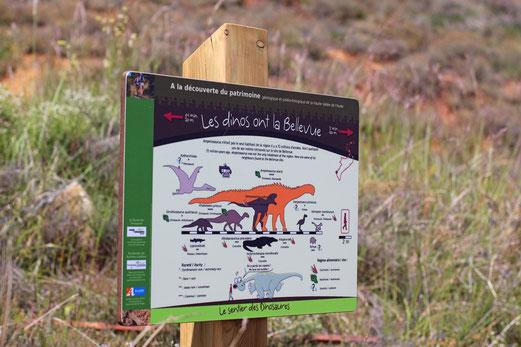 Sentier des Dinosaures - Espéraza - Pyrénées Audoises