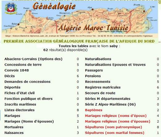 http://www.genealogie-gamt.org/fondsreleves2.php