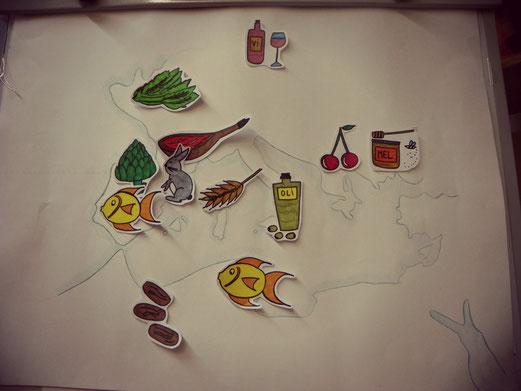 Procedència dels aliments
