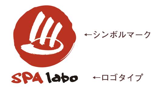 ロゴデザインシンボルマークとロゴタイプ